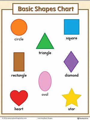 Colors and Shapes Worksheets for Preschoolers Inspirational Basic Geometric Shapes Printable Chart Color