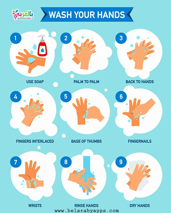 Hand Washing Worksheets for Preschoolers Beautiful Hand Washing Activities for Preschoolers ⋆ Belarabyapps
