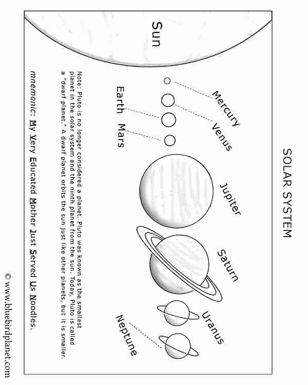 Planet Worksheets for Preschoolers Unique Free Printables for Kids