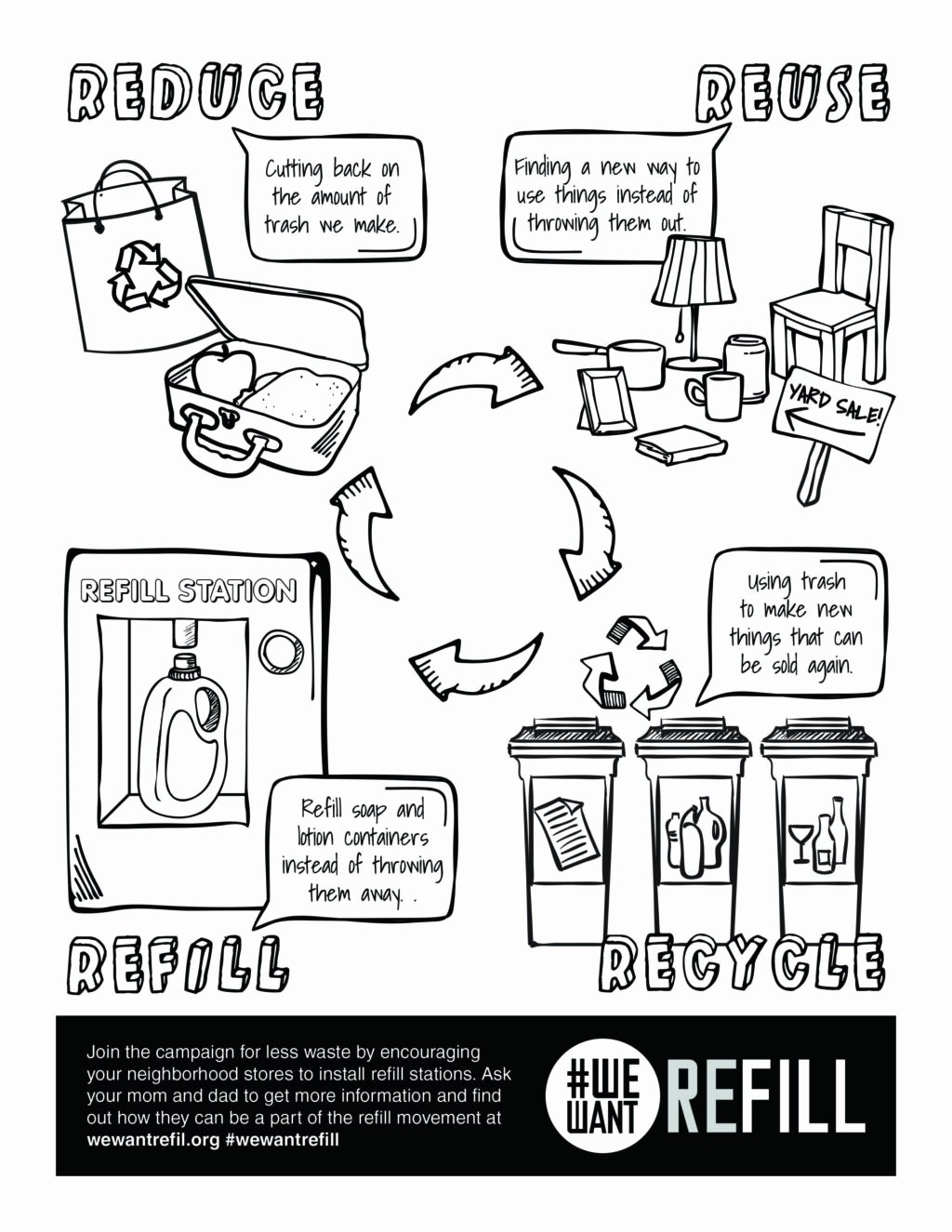 Recycling Worksheets for Preschoolers Fresh Worksheet Reuse Recycle Worksheet Preschool Printable